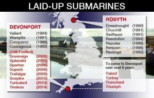 27 Old Nuclear Subs for Sellafield?