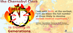 chernobyl-clock