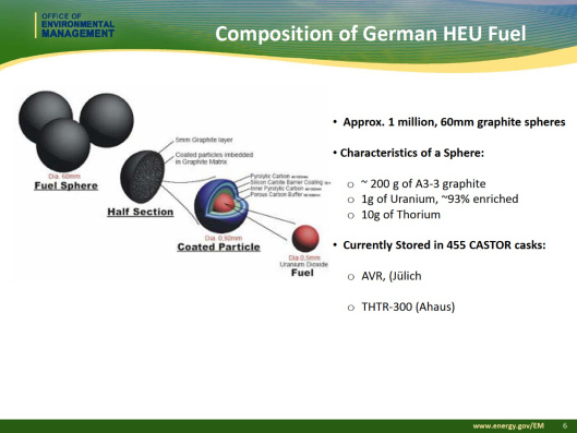 Germany Nuclear Balls