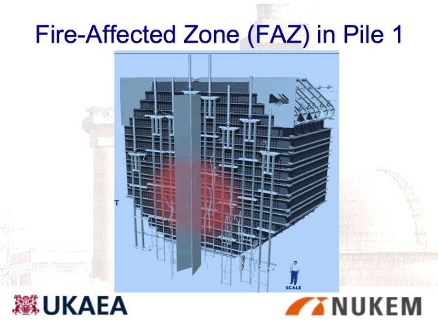 Fire Affected Zone in Pile 1